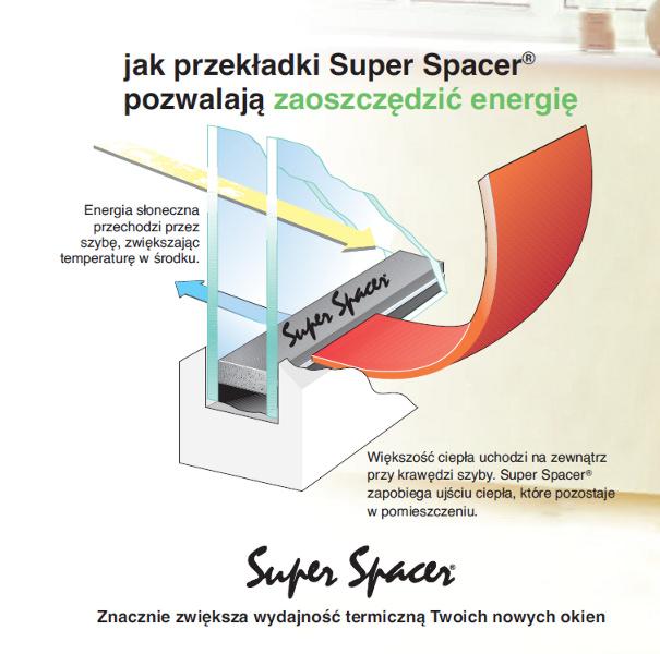 04_ciepla_ramka_superspacer_cieplo